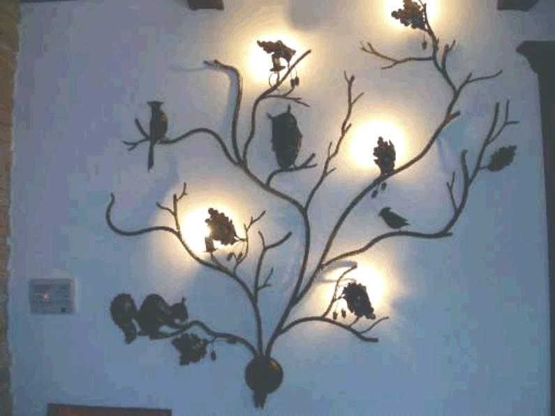 Обзор рынка светильников